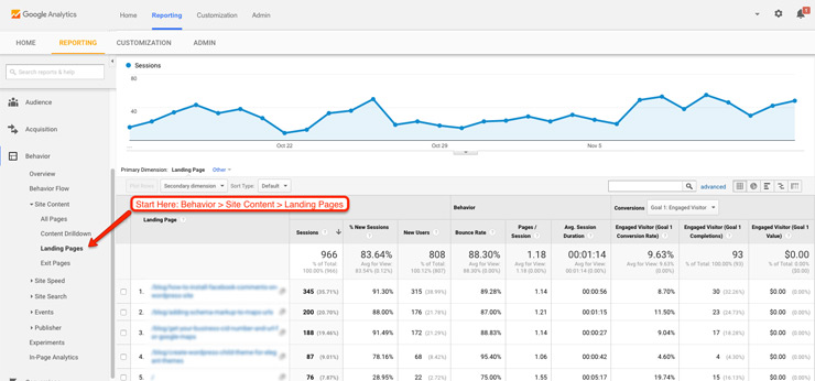 View All Landing Pages in Google Analytics